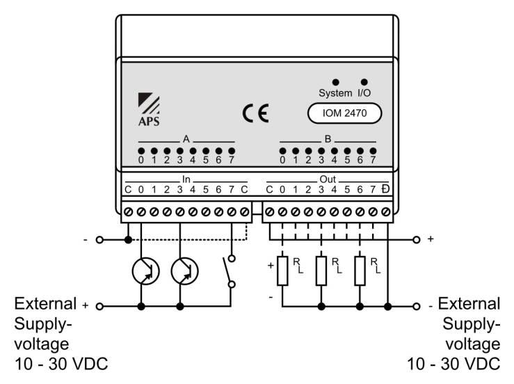 annunciator system ts70