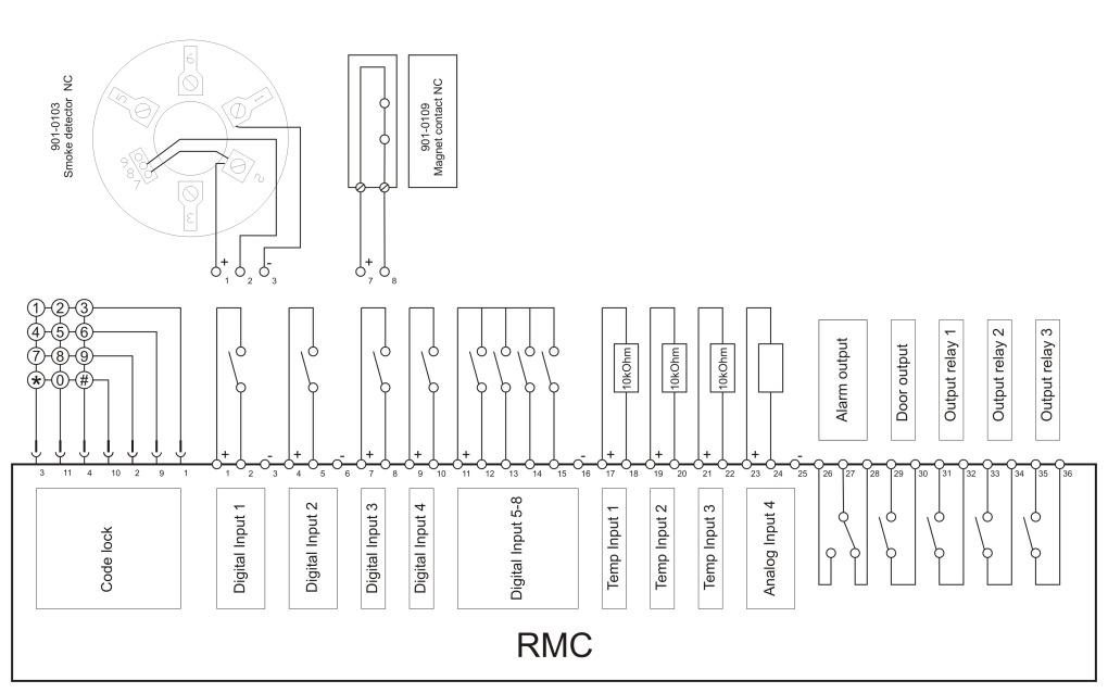 "RMC Rack Multi Control 19"" Design"